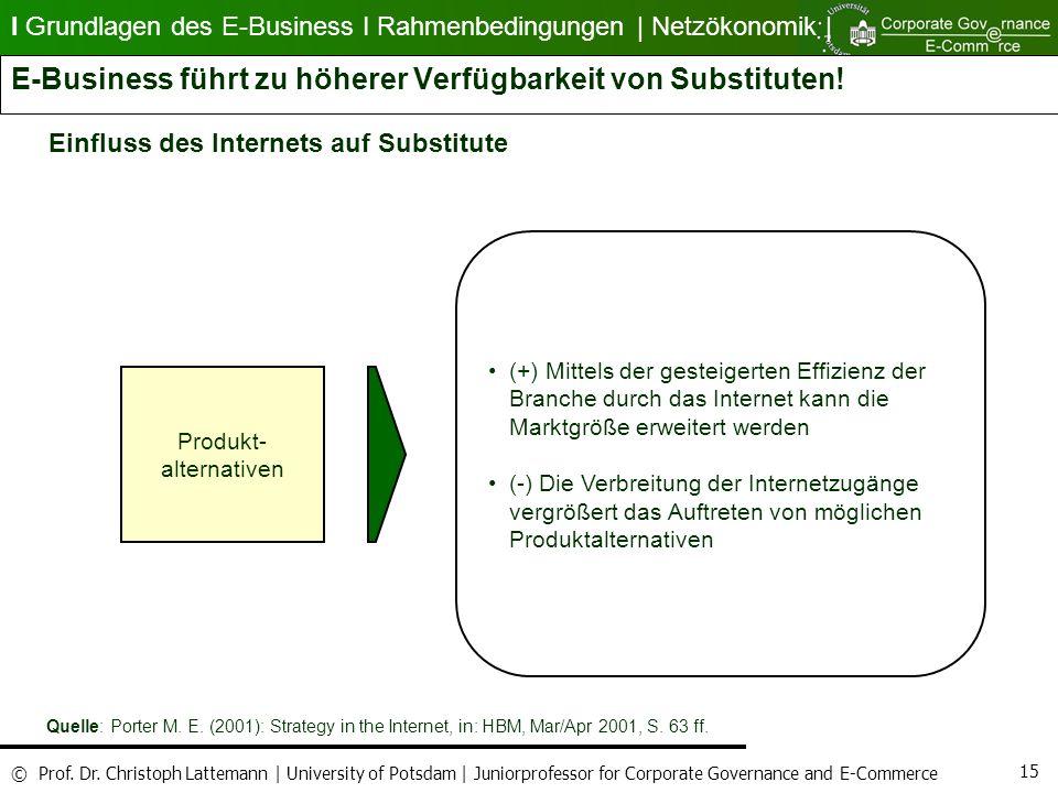 E-Business führt zu höherer Verfügbarkeit von Substituten!