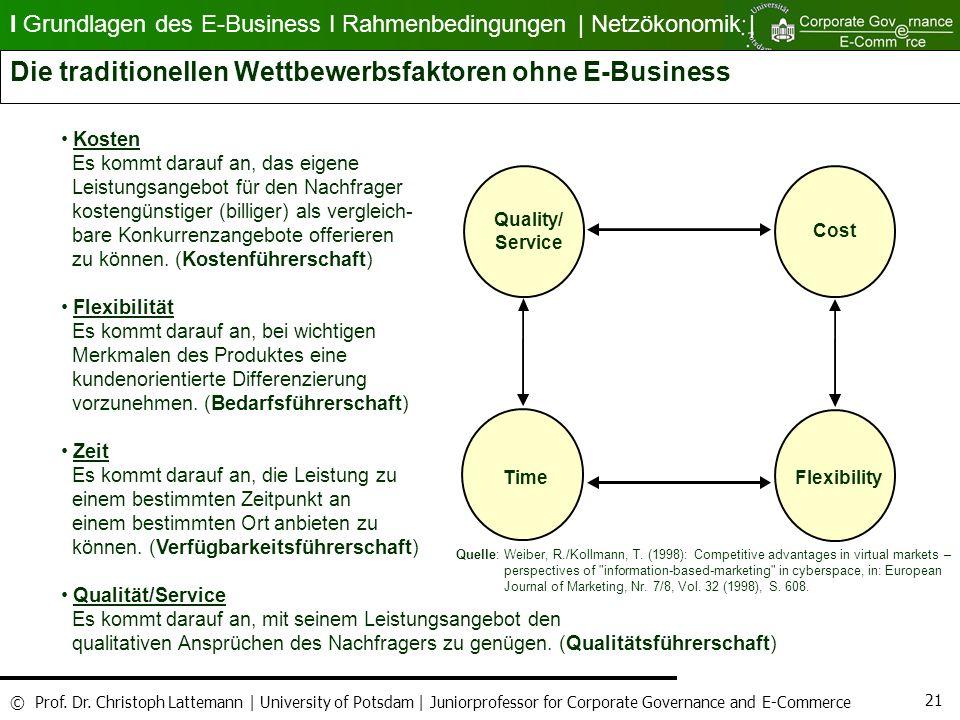 Die traditionellen Wettbewerbsfaktoren ohne E-Business