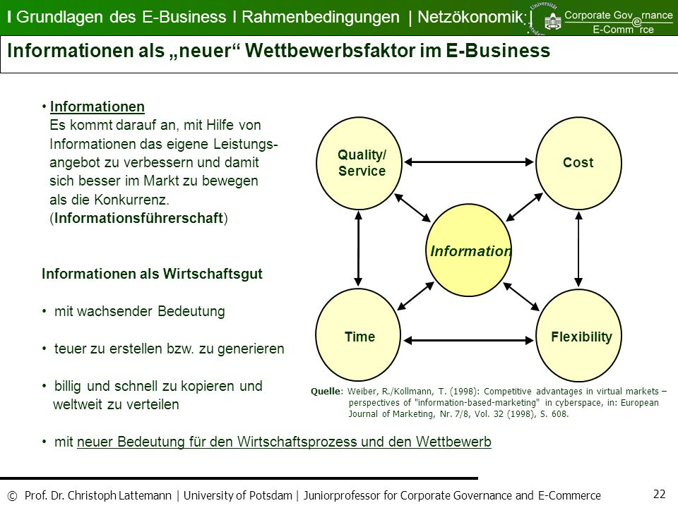 """Informationen als """"neuer Wettbewerbsfaktor im E-Business"""