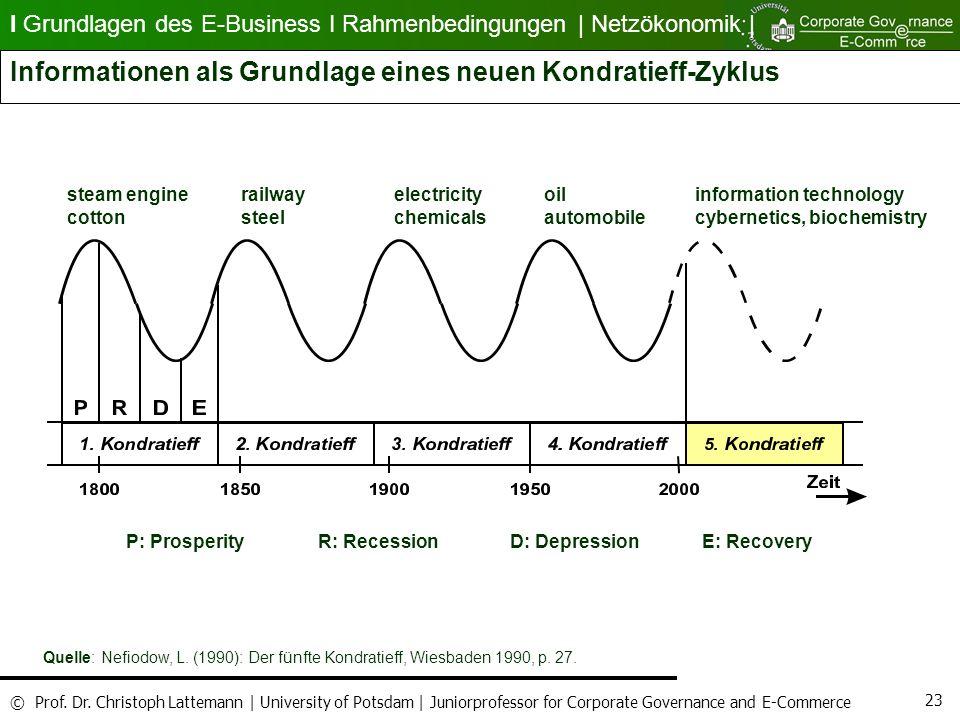 Informationen als Grundlage eines neuen Kondratieff-Zyklus