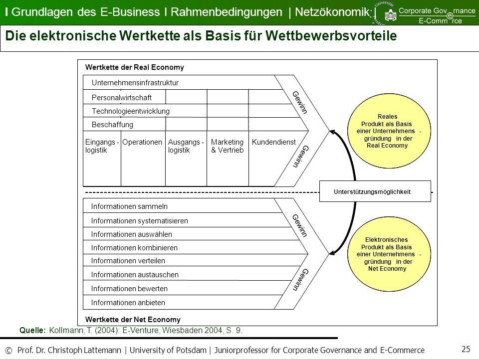 Die elektronische Wertkette als Basis für Wettbewerbsvorteile