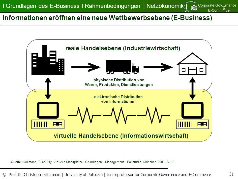 Informationen eröffnen eine neue Wettbewerbsebene (E-Business)