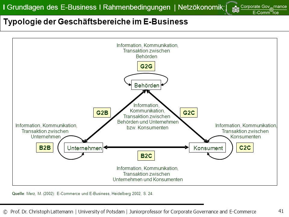 Typologie der Geschäftsbereiche im E-Business