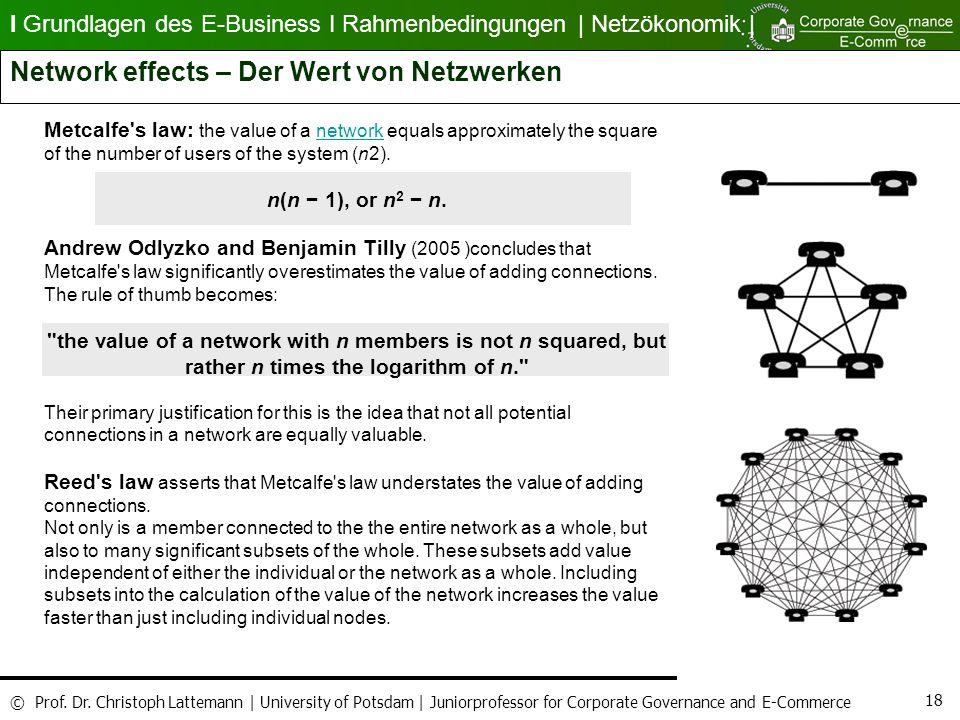 Network effects – Der Wert von Netzwerken