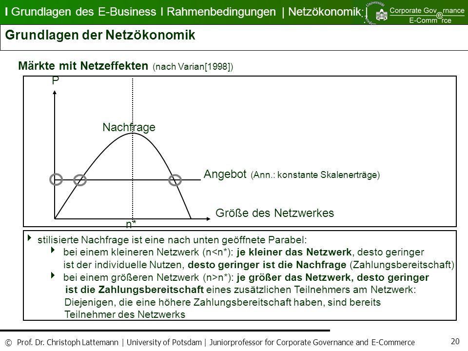 Grundlagen der Netzökonomik