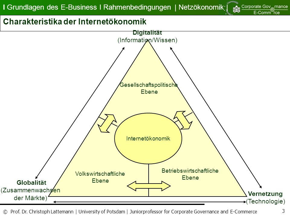 Charakteristika der Internetökonomik