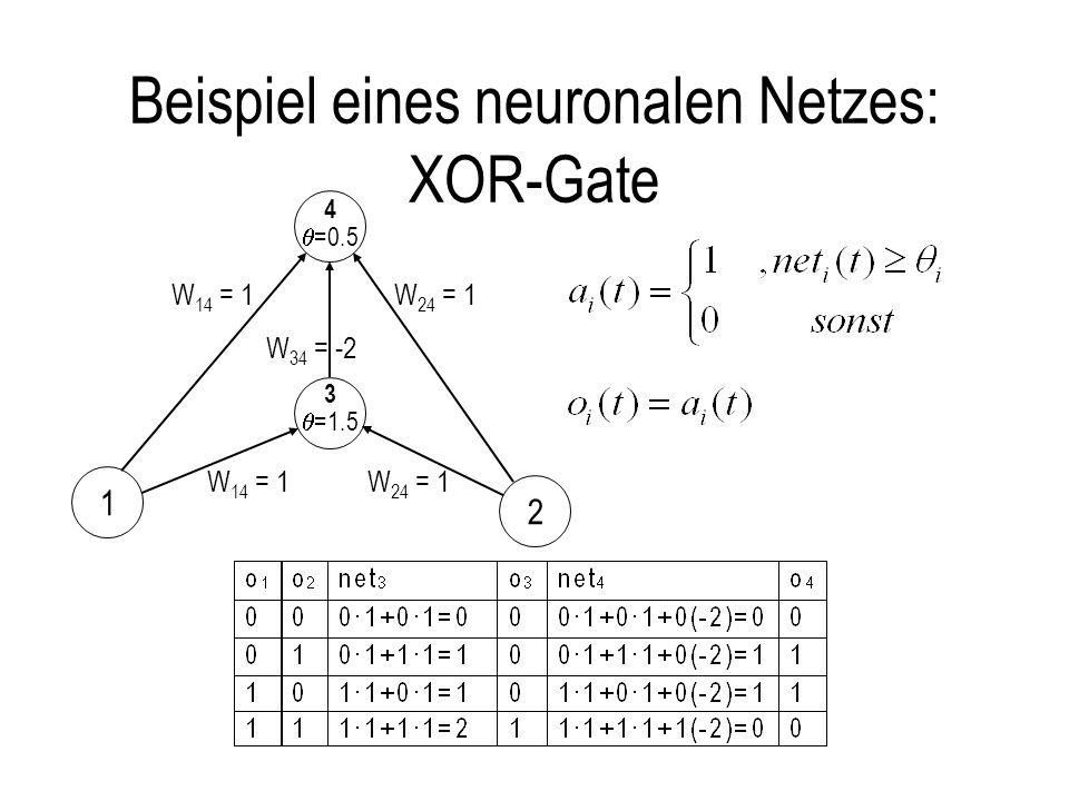 Beispiel eines neuronalen Netzes: XOR-Gate