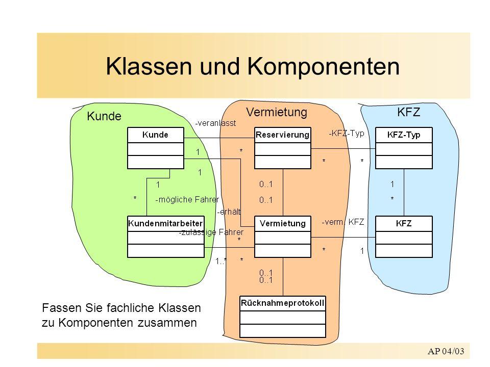 Klassen und Komponenten