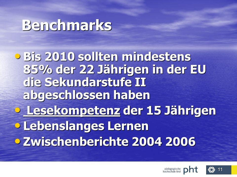 BenchmarksBis 2010 sollten mindestens 85% der 22 Jährigen in der EU die Sekundarstufe II abgeschlossen haben.