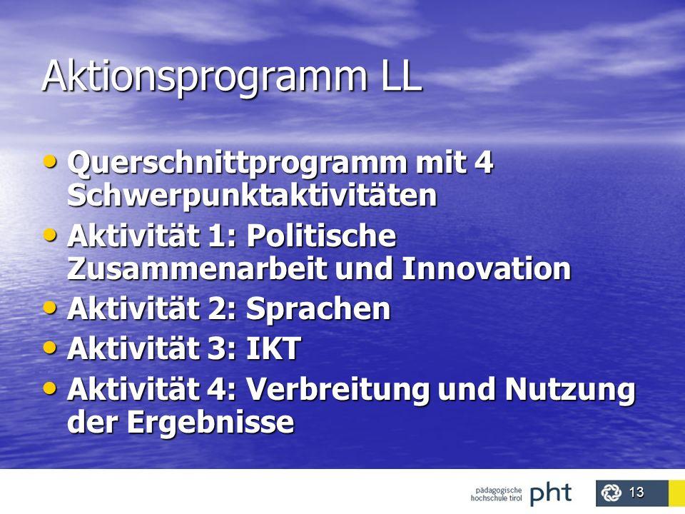 Aktionsprogramm LL Querschnittprogramm mit 4 Schwerpunktaktivitäten