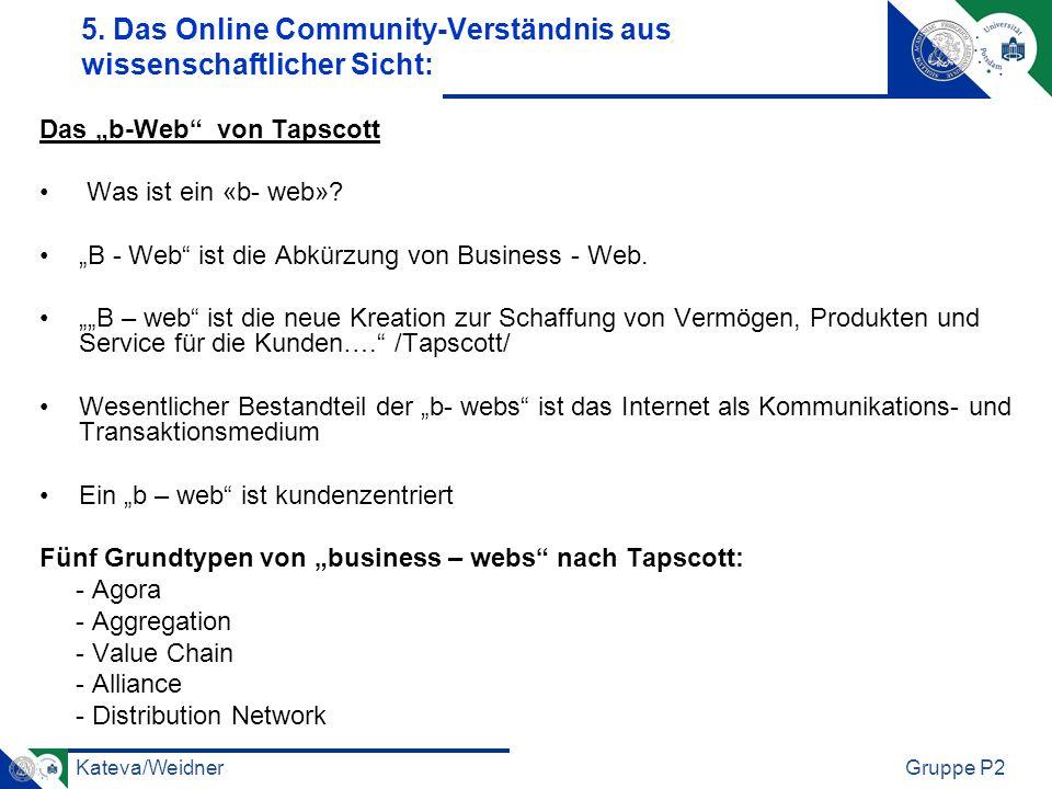 5. Das Online Community-Verständnis aus wissenschaftlicher Sicht: