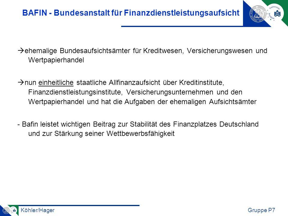 BAFIN - Bundesanstalt für Finanzdienstleistungsaufsicht