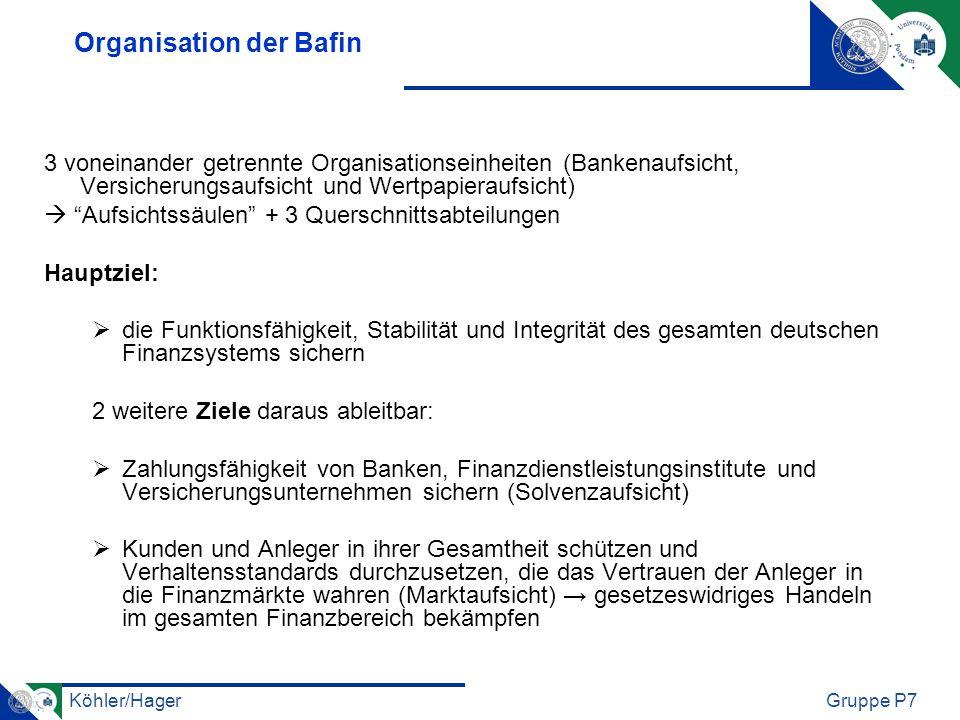 Organisation der Bafin