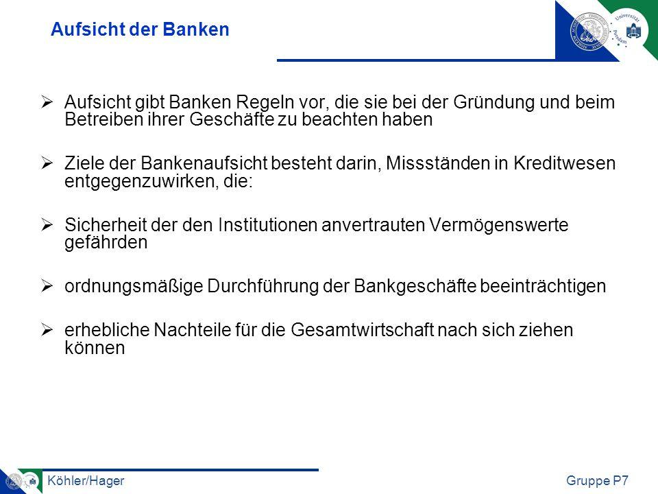 Aufsicht der Banken Aufsicht gibt Banken Regeln vor, die sie bei der Gründung und beim Betreiben ihrer Geschäfte zu beachten haben.