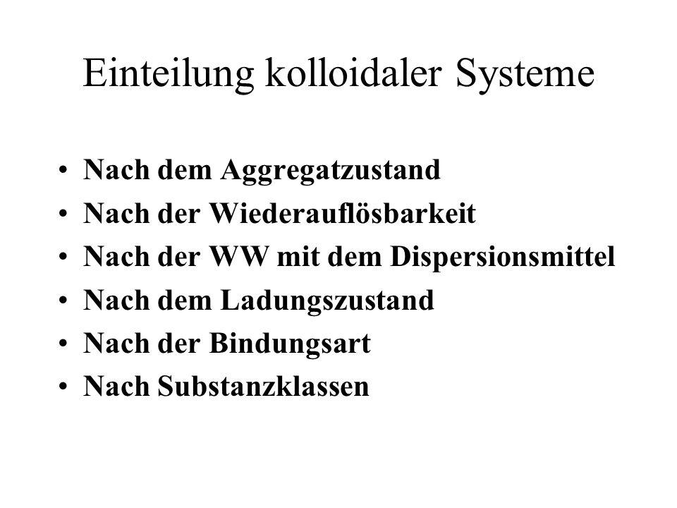 Einteilung kolloidaler Systeme