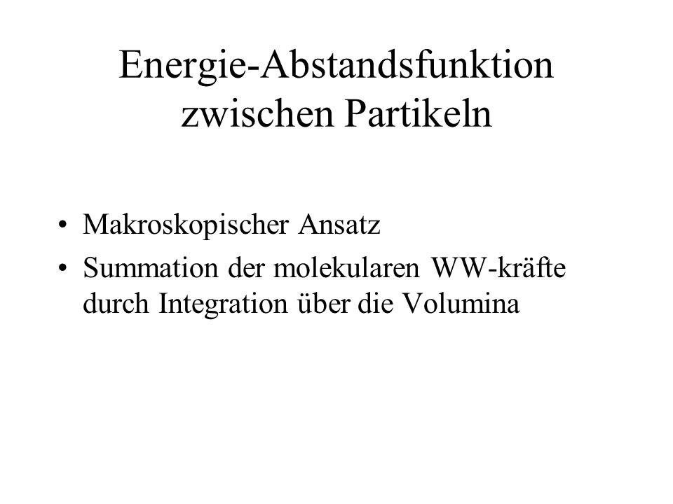 Energie-Abstandsfunktion zwischen Partikeln