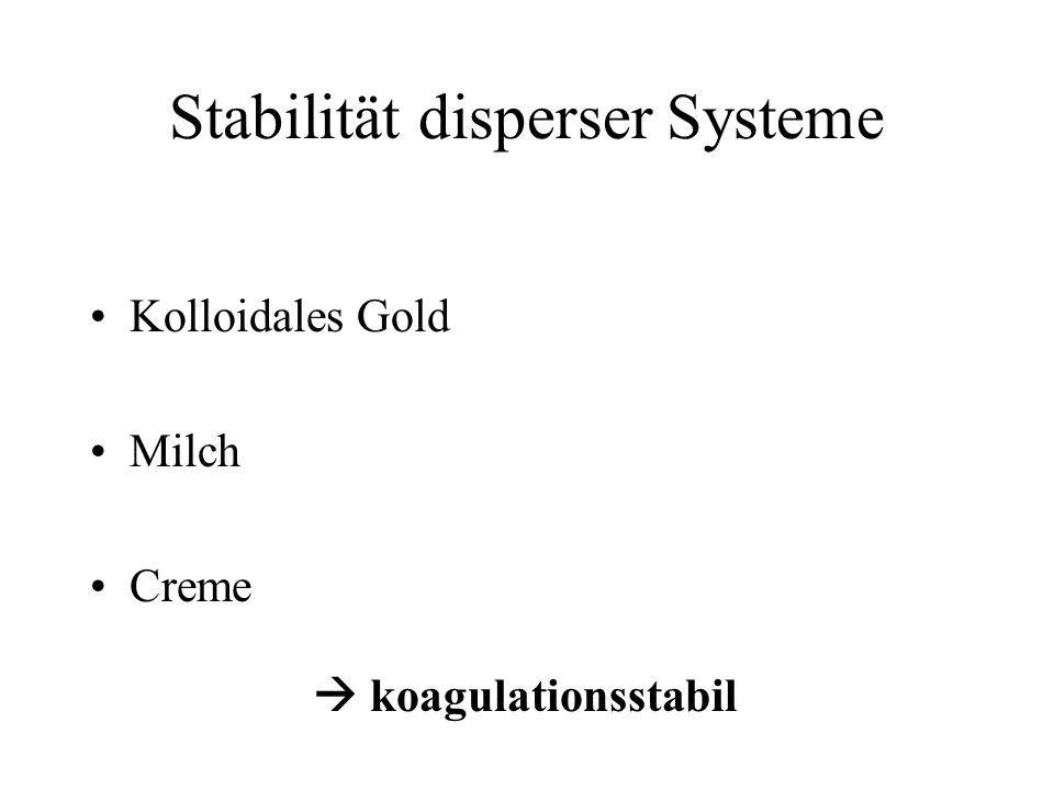 Stabilität disperser Systeme