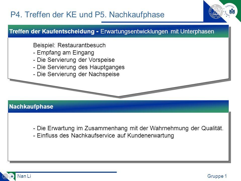 P4. Treffen der KE und P5. Nachkaufphase