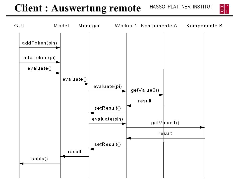 Client : Auswertung remote