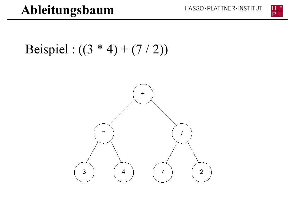 Ableitungsbaum Beispiel : ((3 * 4) + (7 / 2))