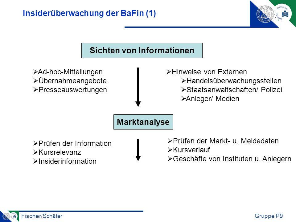 Insiderüberwachung der BaFin (1)
