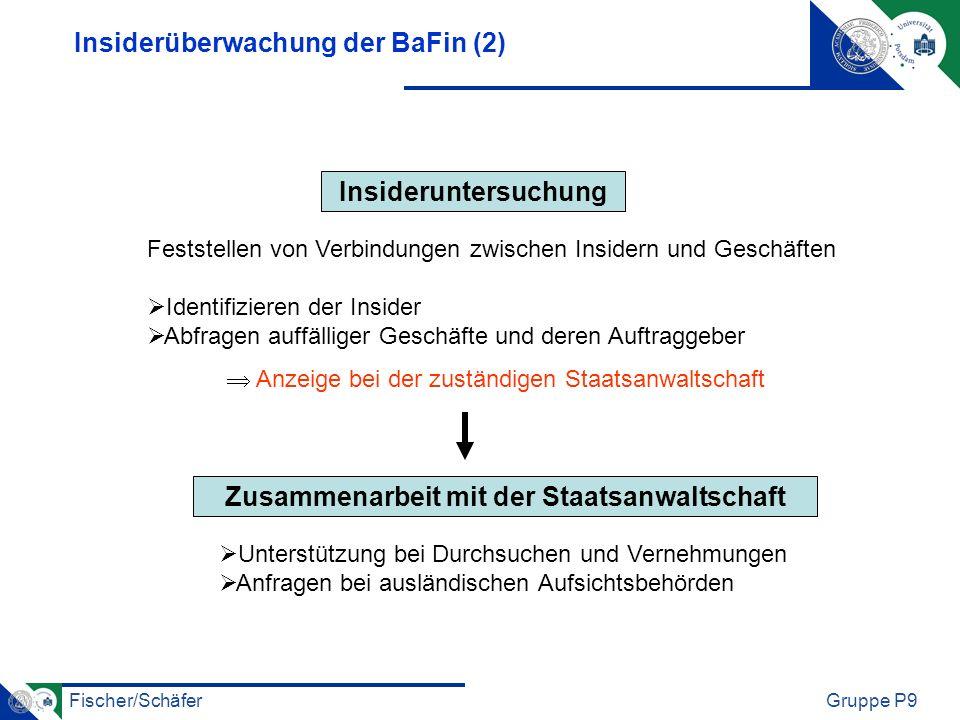 Insiderüberwachung der BaFin (2)