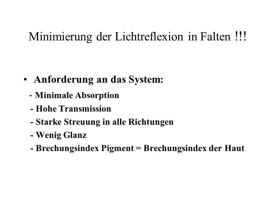 Minimierung der Lichtreflexion in Falten !!!