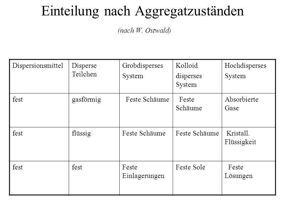 Einteilung nach Aggregatzuständen (nach W. Ostwald)