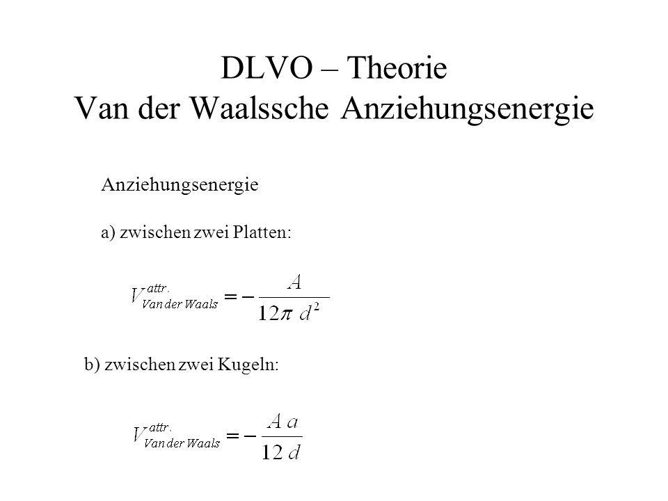 DLVO – Theorie Van der Waalssche Anziehungsenergie