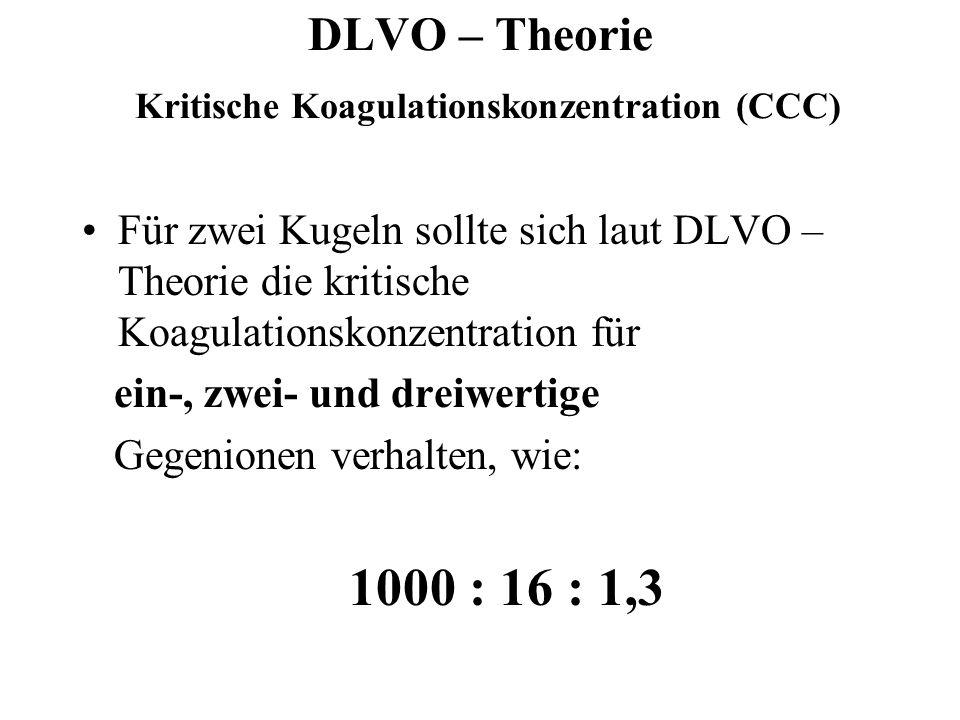 DLVO – Theorie Kritische Koagulationskonzentration (CCC)
