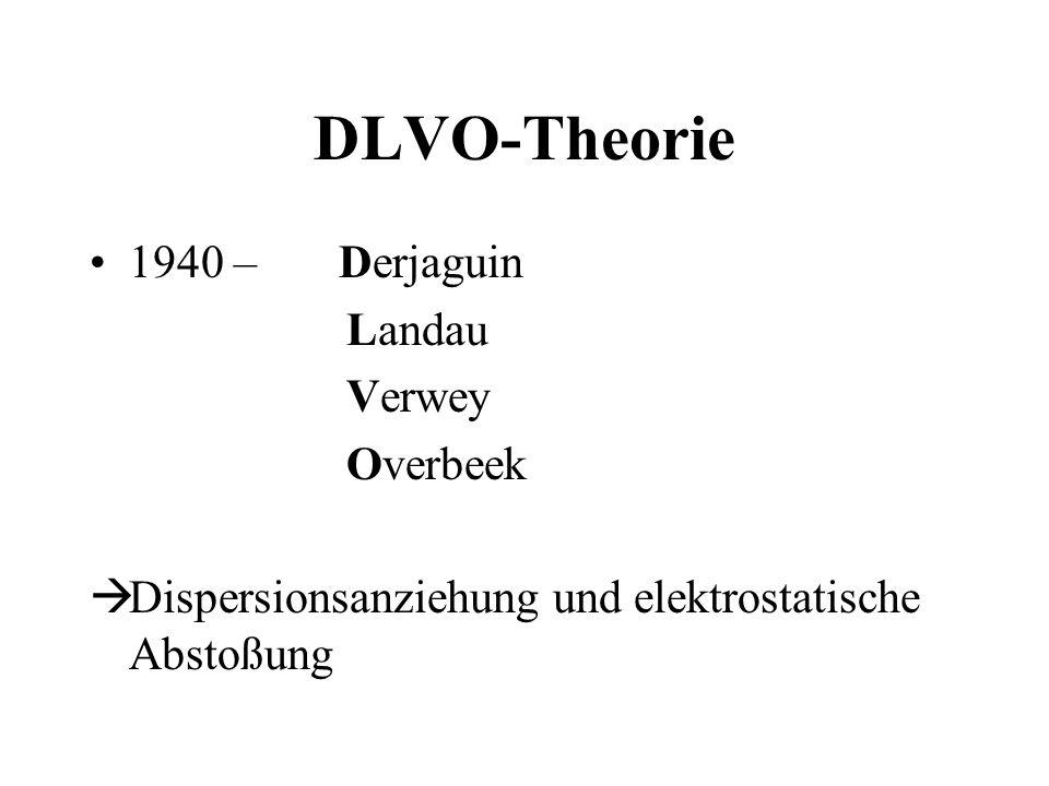 DLVO-Theorie 1940 – Derjaguin Landau Verwey Overbeek