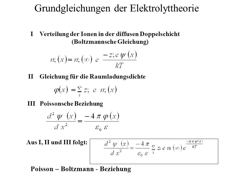 Grundgleichungen der Elektrolyttheorie