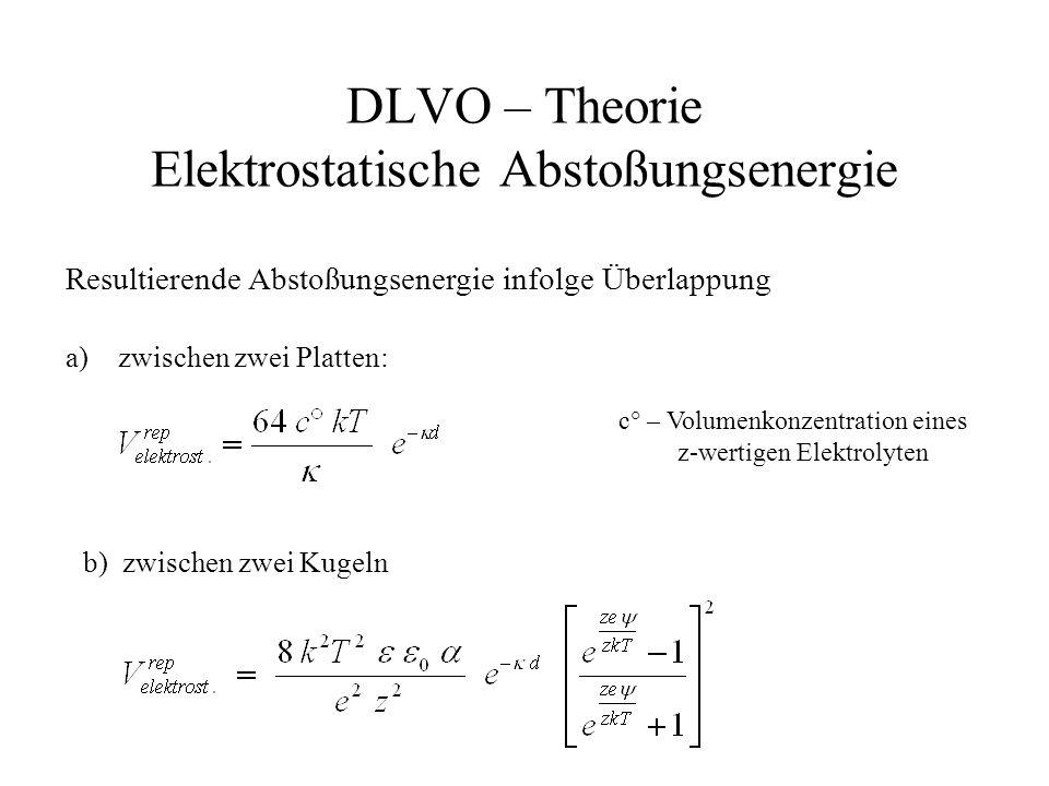 DLVO – Theorie Elektrostatische Abstoßungsenergie