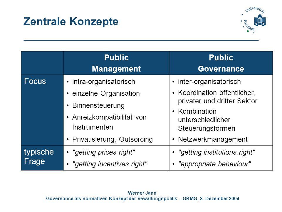 Zentrale Konzepte Public Management Governance Focus typische Frage