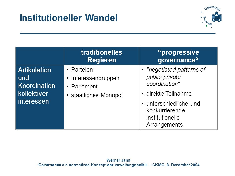 traditionelles Regieren progressive governance