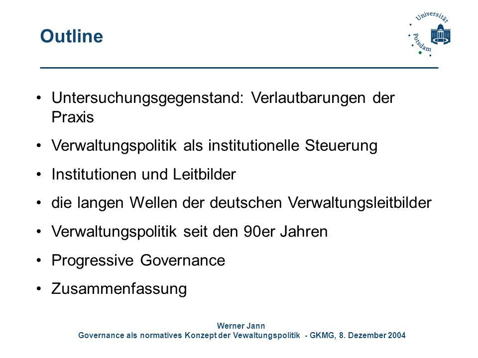 Outline Untersuchungsgegenstand: Verlautbarungen der Praxis