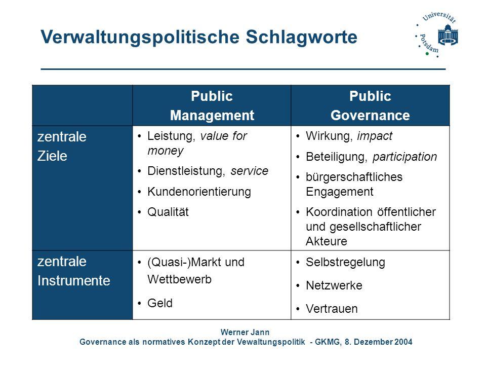 Verwaltungspolitische Schlagworte
