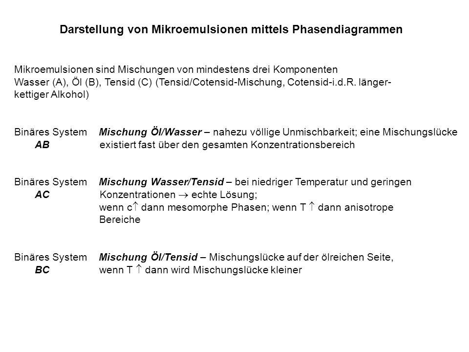 Darstellung von Mikroemulsionen mittels Phasendiagrammen