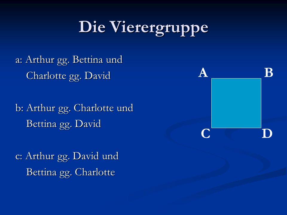 Die Vierergruppe A B C D a: Arthur gg. Bettina und Charlotte gg. David