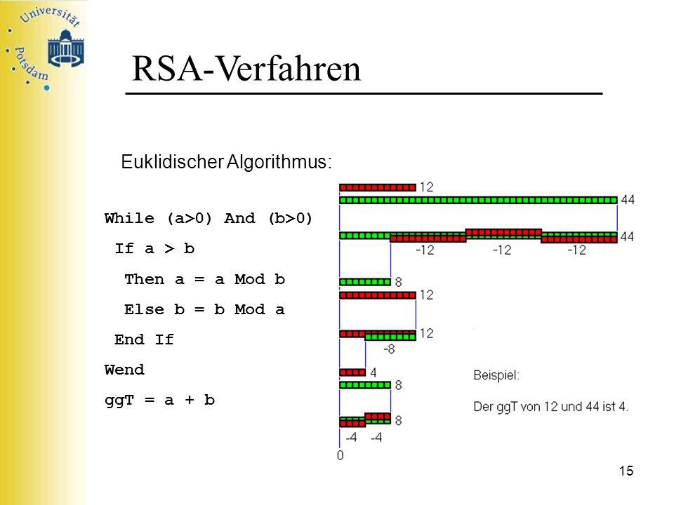 RSA-Verfahren Euklidischer Algorithmus: While (a>0) And (b>0)