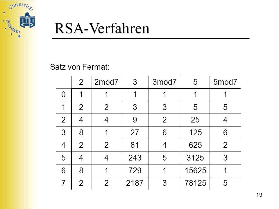 RSA-Verfahren Satz von Fermat: 2 2mod7 3 3mod7 5 5mod7 1 4 9 25 8 27 6