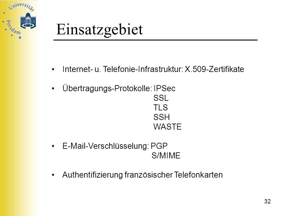 Einsatzgebiet Internet- u. Telefonie-Infrastruktur: X.509-Zertifikate