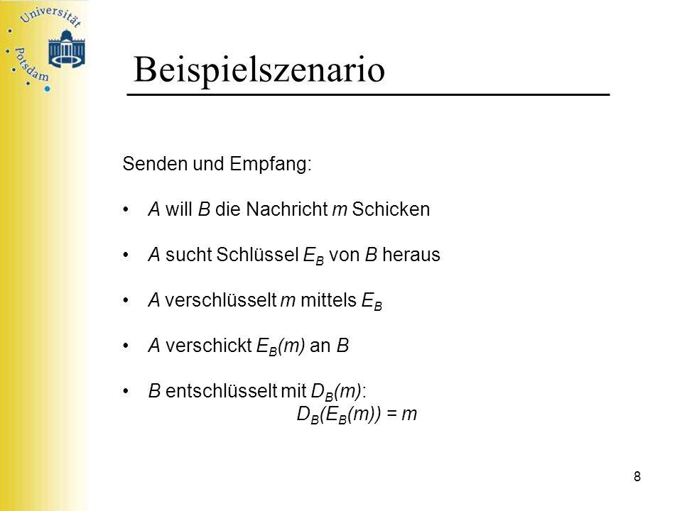 Beispielszenario Senden und Empfang: A will B die Nachricht m Schicken