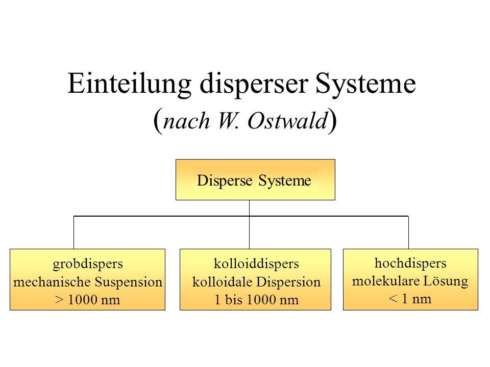 Einteilung disperser Systeme (nach W. Ostwald)