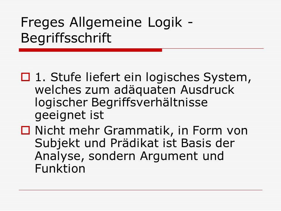 Freges Allgemeine Logik - Begriffsschrift