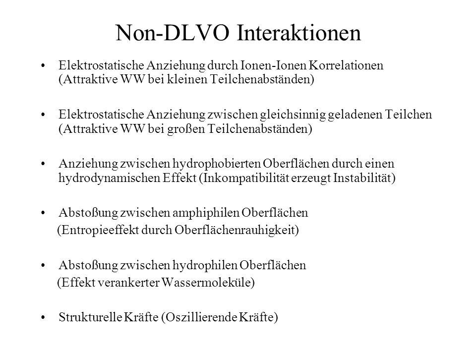 Non-DLVO Interaktionen