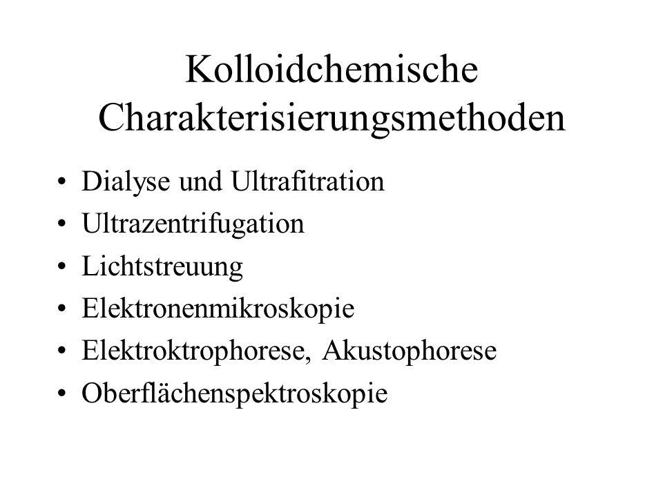 Kolloidchemische Charakterisierungsmethoden