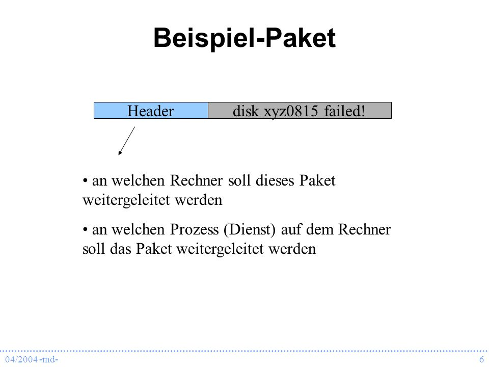 Beispiel-Paket Header disk xyz0815 failed!