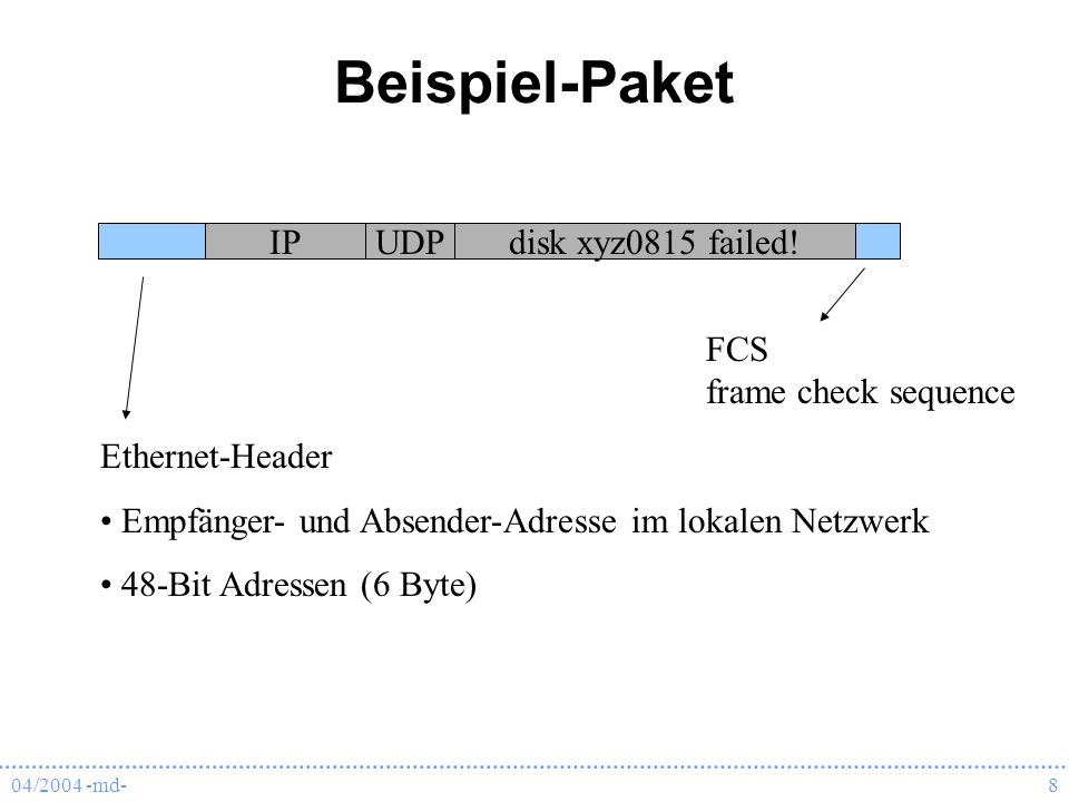 Beispiel-Paket IP UDP disk xyz0815 failed! FCS frame check sequence
