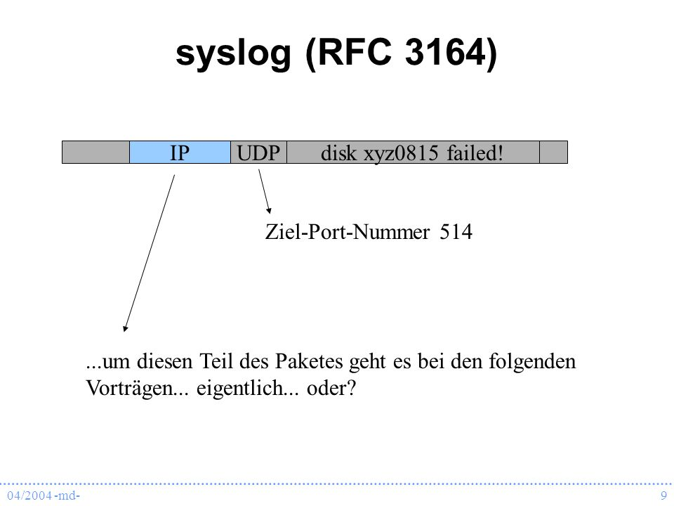 syslog (RFC 3164) IP UDP disk xyz0815 failed! Ziel-Port-Nummer 514